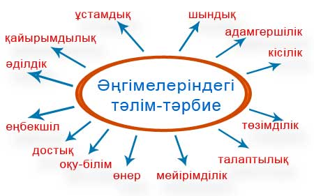 http://bekseit.h18.ru/files/150409/urok_1/sxema.jpg