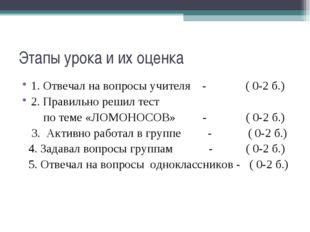 Этапы урока и их оценка 1. Отвечал на вопросы учителя - ( 0-2 б.) 2. Правильн
