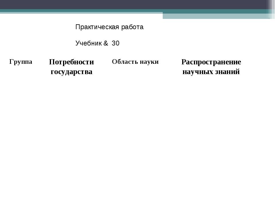 Практическая работа Учебник & 30 ГруппаПотребности государстваОбласть науки...