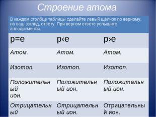 Строение атома В каждом столбце таблицы сделайте левый щелчок по верному, на