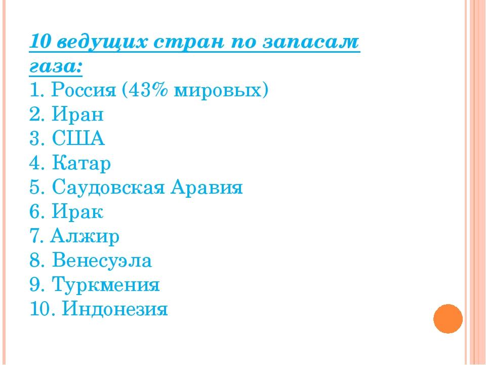 10 ведущих стран по запасам газа: 1. Россия (43% мировых) 2. Иран 3. США 4. К...