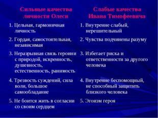 Сильные качества личности Олеси Слабые качества Ивана Тимофеевича 1. Цельна
