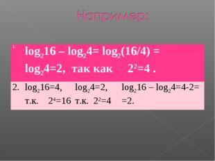 1.log216 – log24= log2(16/4) = log24=2, так как 22=4 . 2.log216=4, т.к. 24