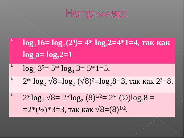 1.log2 16= log2 (24)= 4* log22=4*1=4, так как logаа= log22=1 2.log3 35= 5*...