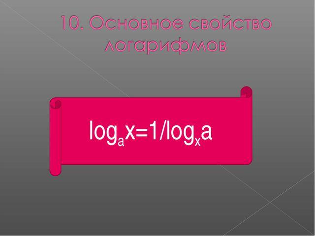 logax=1/logxa