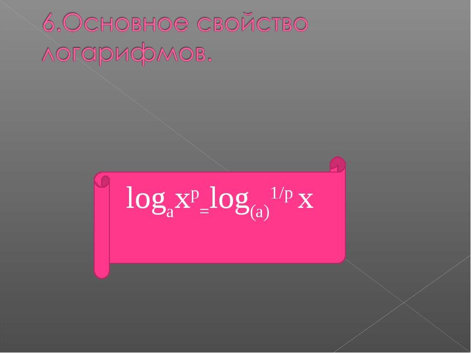 logaxp=log(a)1/p x