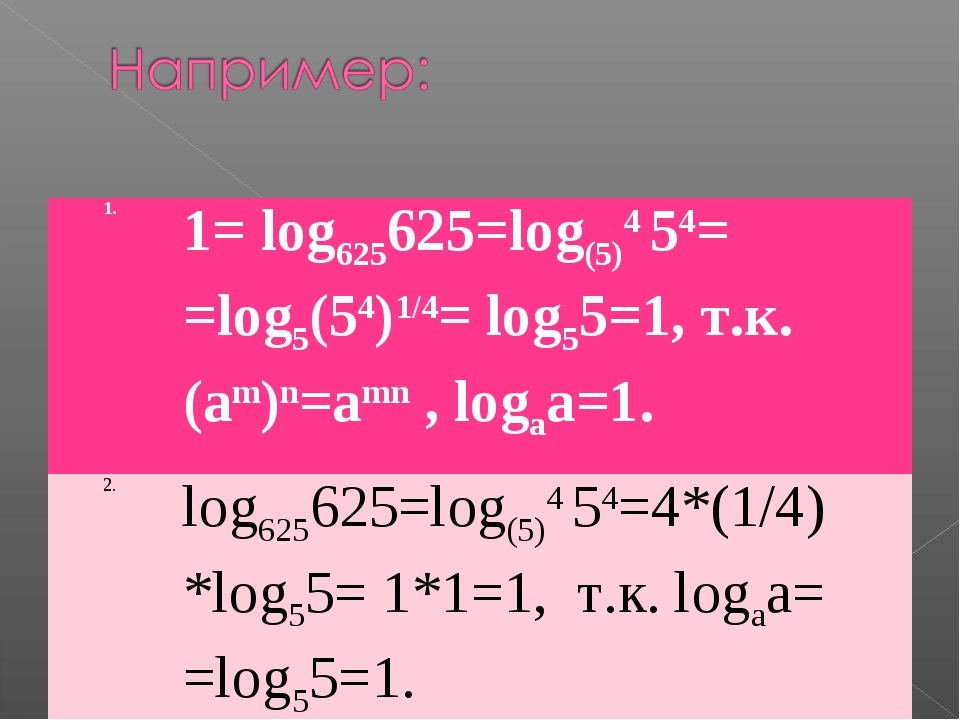 1.1= log625625=log(5)4 54= =log5(54)1/4= log55=1, т.к. (аm)n=amn , logаа=1....