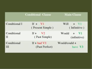 Conditional Clause	 Main Clause Conditional I	 If + V1 ( Present Simple )