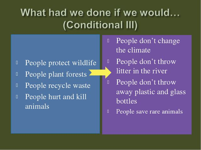 People don't change the climate People don't throw litter in the river People...