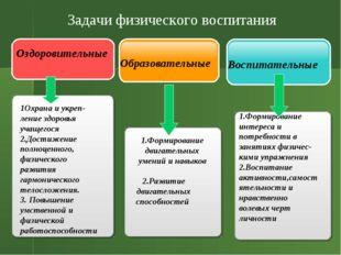 . Оздоровительные Образовательные Воспитательные Задачи физического воспитани