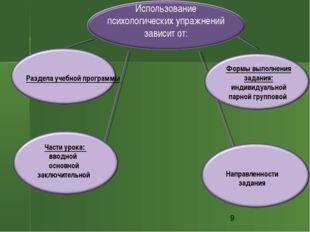 Раздела учебной программы Формы выполнения задания: индивидуальной парной гру