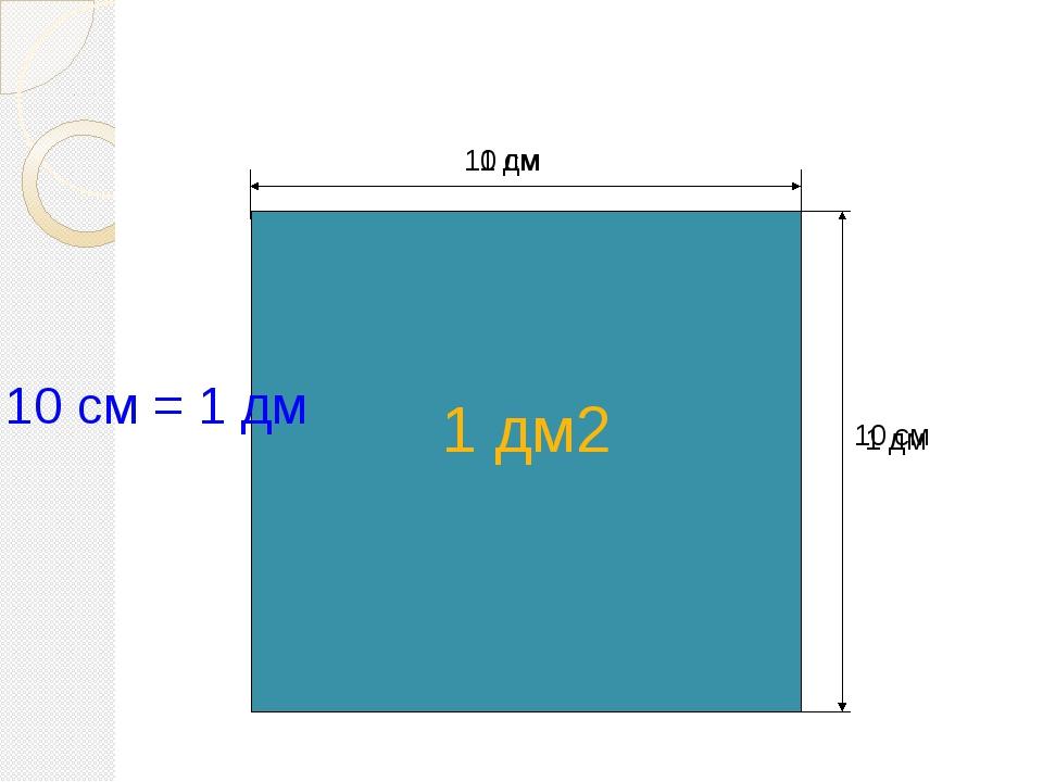 10 . 10 = 100 (см 2) 10 см 10 см 10 см = 1 дм 1 дм 1 дм 1 дм2