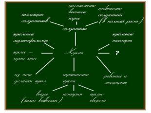 Этапы проектной деятельности Пример индивидуальных тем в рамках общей темы «К