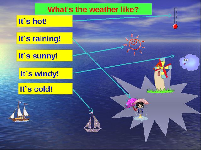 It`s hot! It`s sunny! It`s windy! It`s raining! It`s cold! What's the weathe...