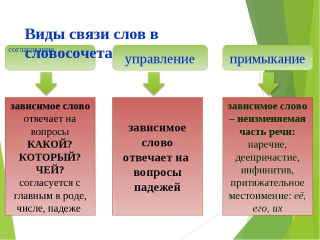 Виды связи слов в словосочетании согласование управление примыкание зависимое...