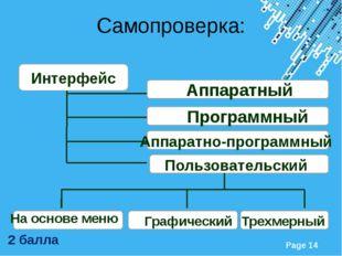Интерфейс Аппаратный Программный Аппаратно-программный Пользовательский На ос