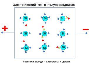 Электрический ток в полупроводниках Носители заряда - электроны и дырки. Si S