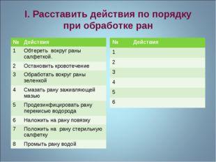 I. Расставить действия по порядку при обработке ран №Действия 1Обтереть во