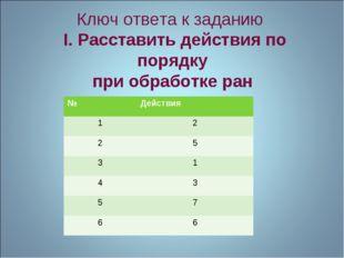 Ключ ответа к заданию I. Расставить действия по порядку при обработке ран №Д