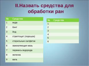 II.Назвать средства для обработки ран №Средства 1вода 2бинт 3йод 4стрепт