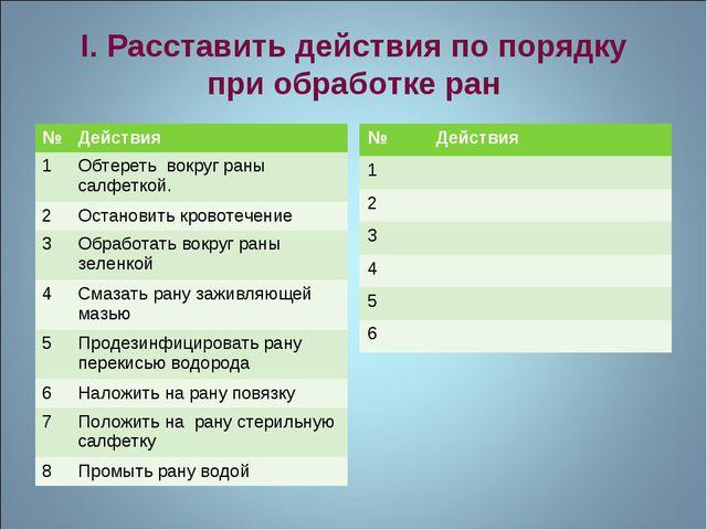 I. Расставить действия по порядку при обработке ран №Действия 1Обтереть во...