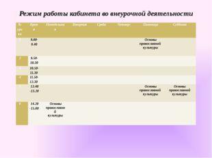 Режим работы кабинета во внеурочной деятельности № урока Время Понедельник Вт