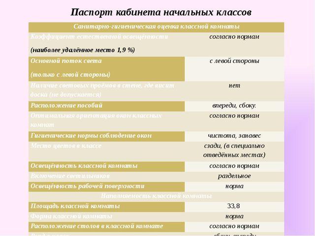 Паспорт кабинета начальных классов Санитарно-гигиеническая оценка классной ко...