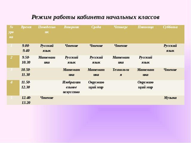 Режим работы кабинета начальных классов № урока Время Понедельник Вторник Сре...