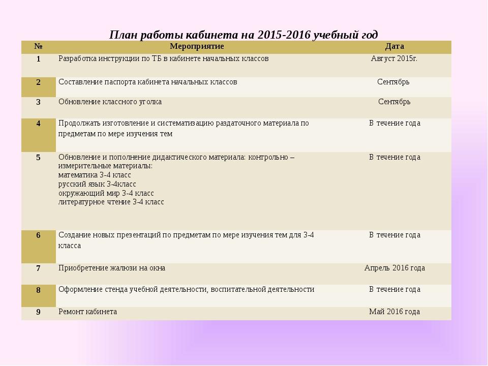 План работы кабинета на 2015-2016 учебный год № Мероприятие Дата 1 Разработка...