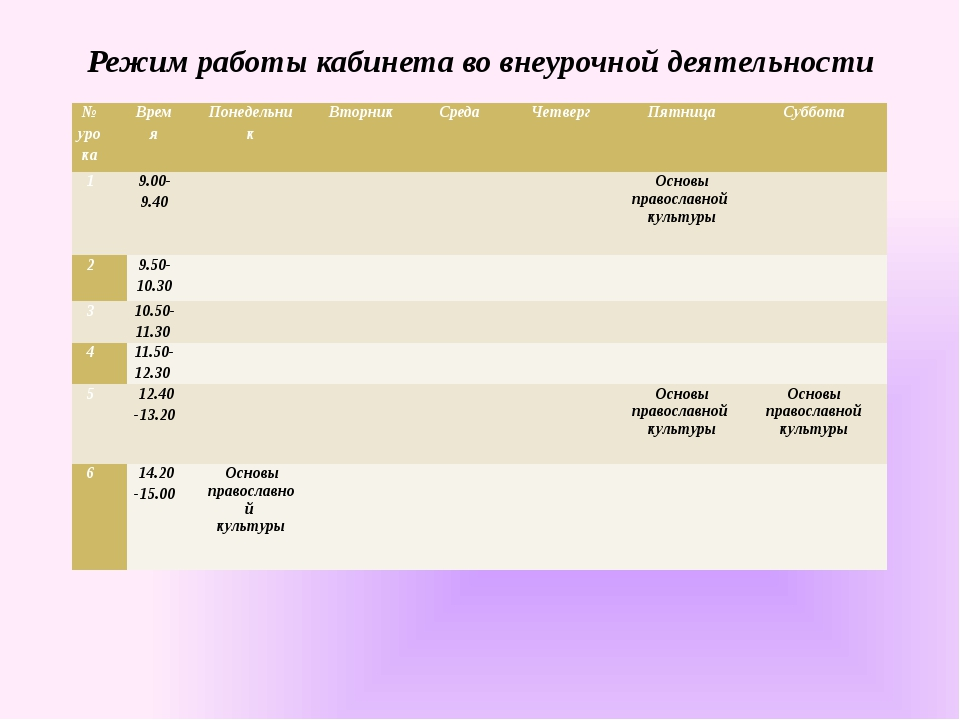 Режим работы кабинета во внеурочной деятельности № урока Время Понедельник Вт...