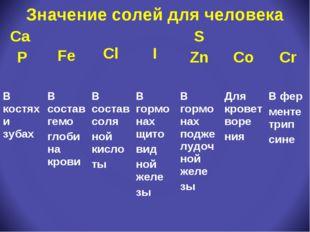 Значение солей для человека Ca P Fe Cl I S Zn Co Cr В костях и зубахВ