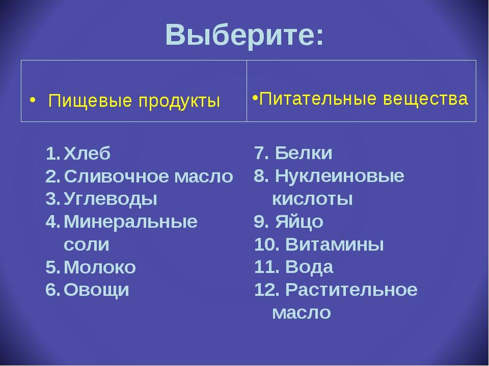 Выберите: Пищевые продукты Хлеб Сливочное масло Углеводы Минеральные соли Мол...
