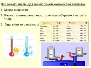 Что нужно знать, для вычисления количества теплоты: Масса вещества Разность т