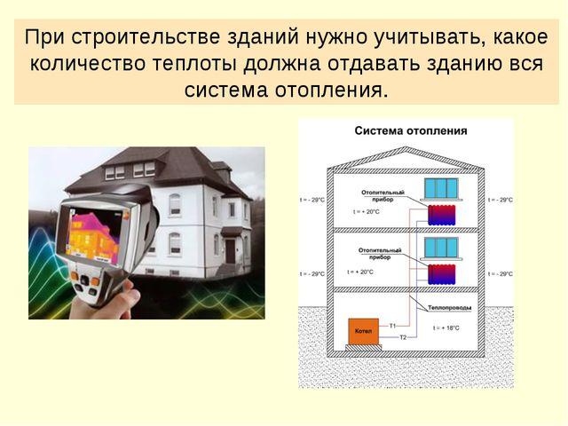 При строительстве зданий нужно учитывать, какое количество теплоты должна отд...