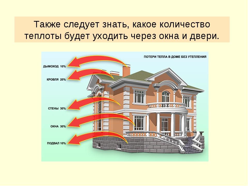 Также следует знать, какое количество теплоты будет уходить через окна и двери.