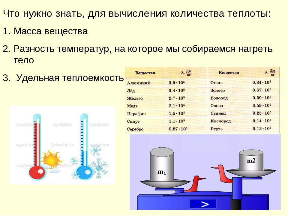 Что нужно знать, для вычисления количества теплоты: Масса вещества Разность т...