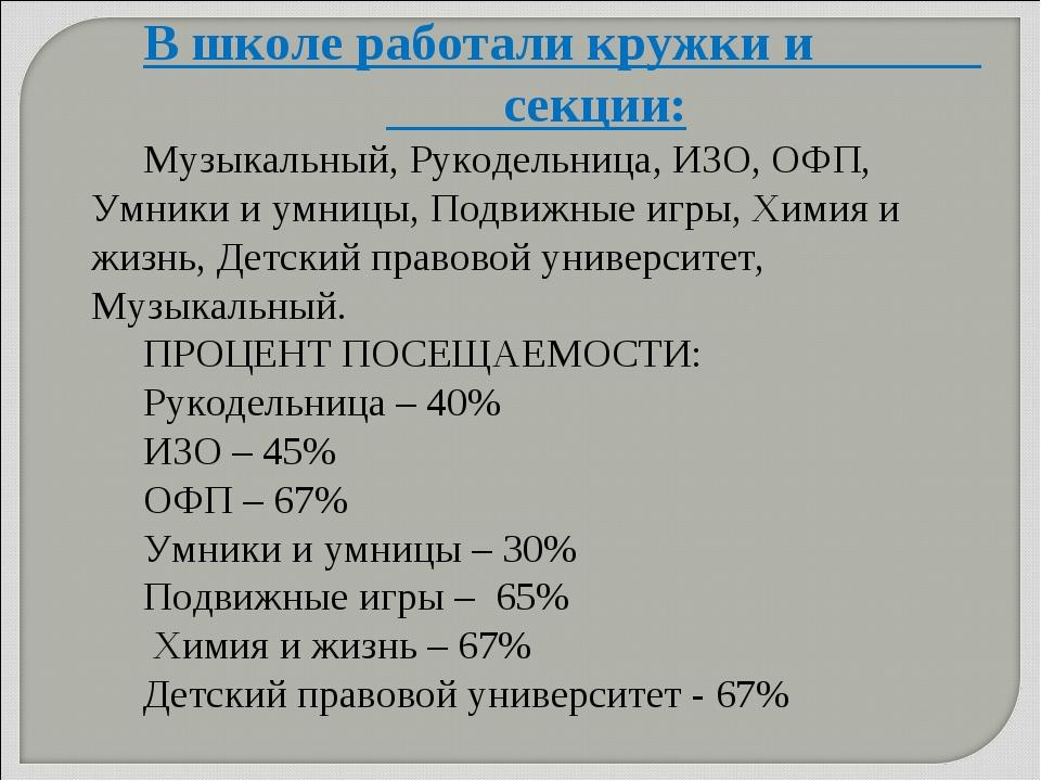 В школе работали кружки и секции: Музыкальный, Рукодельница, ИЗО, ОФП, Умники...