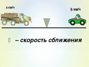 a км/ч b км/ч Ѵ – скорость сближения
