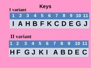 Keys I variant II variant 1 2 3 4 5 6 7 8 9 10 11 I A H B F K C D E G J 1 2 3