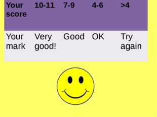 Your score 10-11 7-9 4-6 >4 Your mark Very good! Good OK Try again