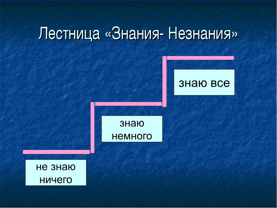 Лестница «Знания- Незнания»
