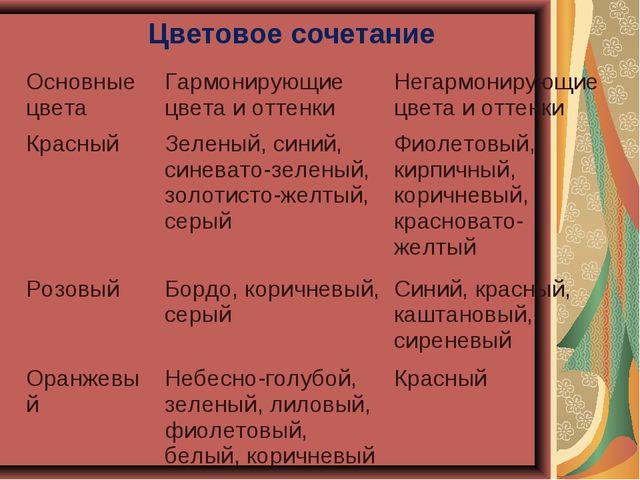 Цветовое сочетание Основные цветаГармонирующие цвета и оттенкиНегармонирующ...