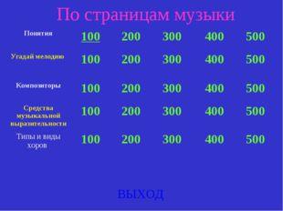 ВЫХОД По страницам музыки Понятия100200300400500 Угадай мелодию 100200