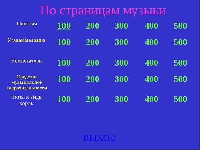 ВЫХОД По страницам музыки Понятия100200300400500 Угадай мелодию 100200...