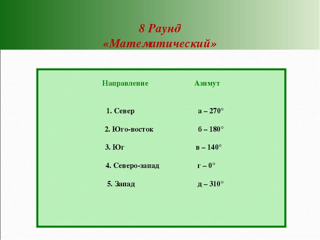 8 Раунд «Математический» Направление Азимут  1. Север а – 270°  2. Юго-вост...