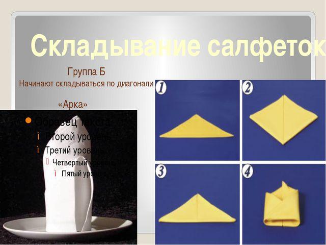 Складывание салфеток «Арка» Группа Б Начинают складываться по диагонали