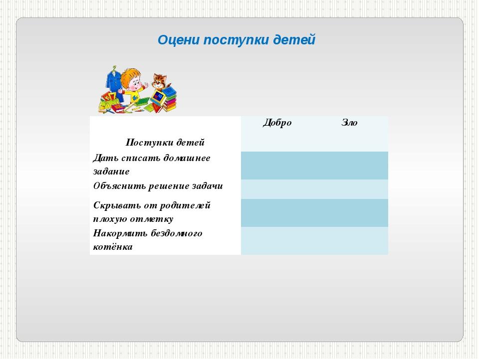 Оцени поступки детей Поступки детей Добро Зло Дать списать домашнее задание...