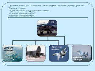 Организационно ВВС России состоят из округов, армий (корпусов), дивизий, бриг