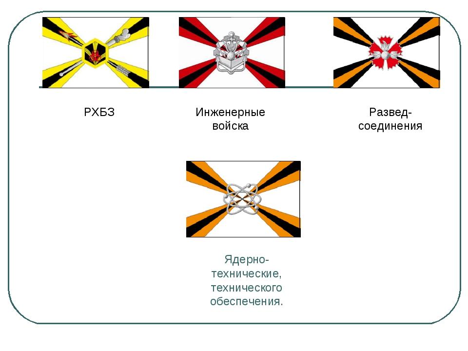 РХБЗ Инженерные войска Развед-соединения Ядерно-технические, технического обе...