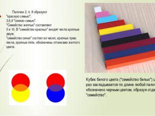 """Палочки 2, 4, 8 образуют """"красную семью""""; 3,6,9 """"синюю семью"""". """"Семейство же"""